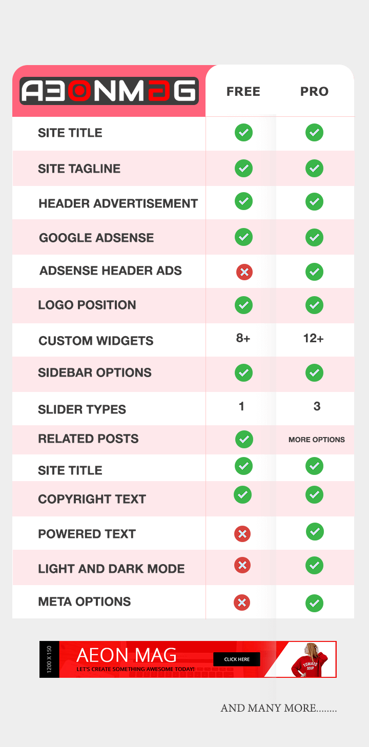 AeonMag Free vs Pro